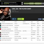 Carl Cox charts Escalofrio in Top 10 Beatport Chart!